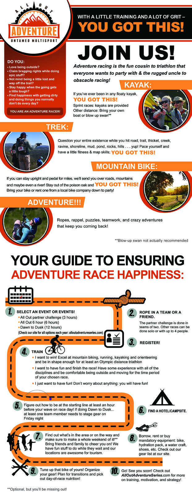 adventure racing kayak bike trek navigation orienteering